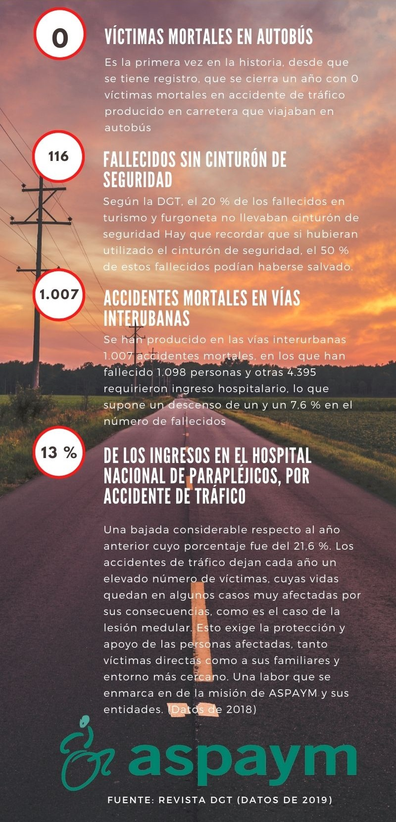Estadísticas accidentes de tráfico